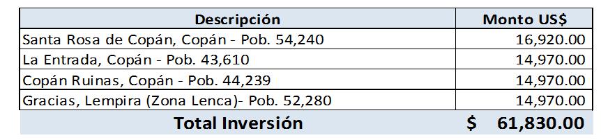tabla de costo
